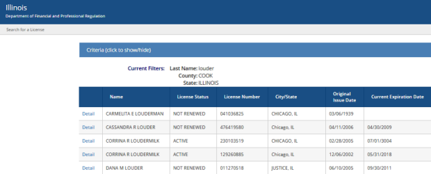 CHICAGO According to State of Illinois license records database Jorge Cadenas has NEVER been licensed. Now Jorge Cadenas is at Dana Louder's Mane Space in downtown Chicago salon, The Illinois license database shows that Dana Louder has operated unlicensed for the past 5 years. 2016 All rights reserved IDTheftReport2020.com